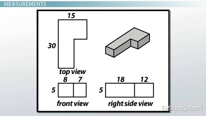 Orthographic Projection: Definition & Examples - Video