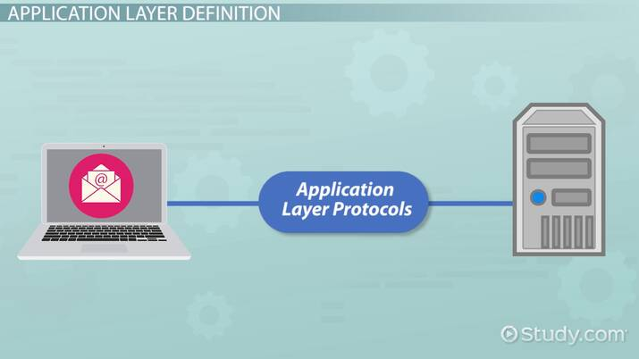 Application Layer Protocols Types Uses Video Lesson