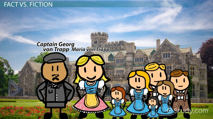 The Sound of Music: Summary, History & Characters - Video & Lesson
