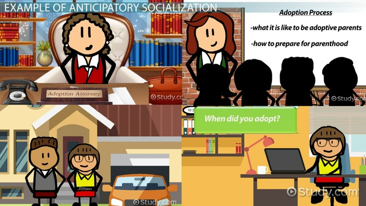 Anticipatory Socialization Definition Examples Video Lesson