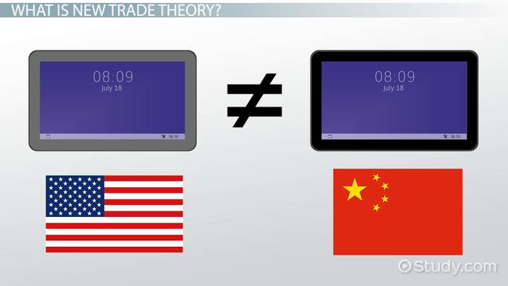 imperfect market theory in international business