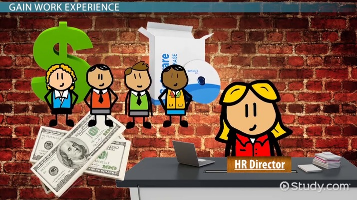 Become a Human Resource Director: Step-by-Step Career Guide