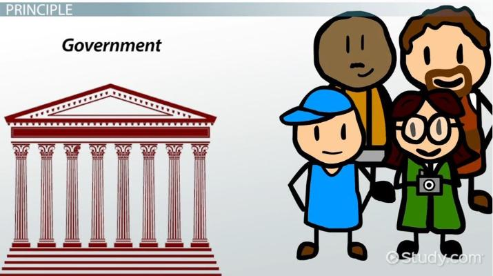 What Is Limited Government Definition Principle