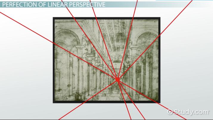 linear perspective in renaissance art definition example works