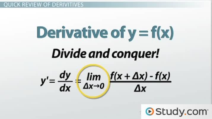 The Linear Properties of a Derivative