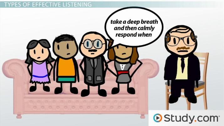 analytical listening