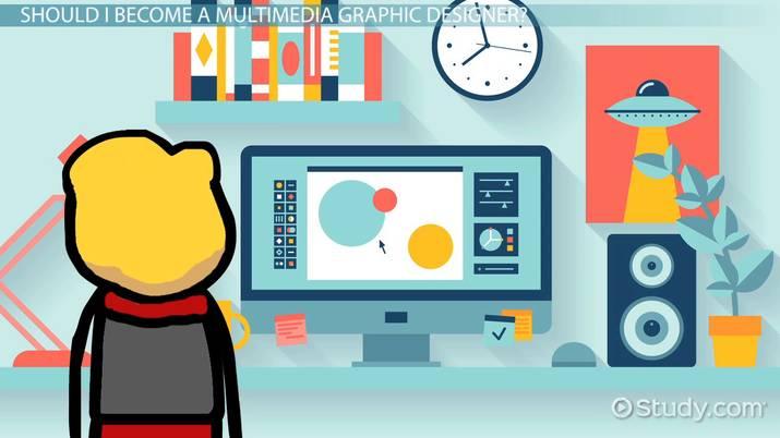Multimedia Graphic Designer Education And Career Roadmap