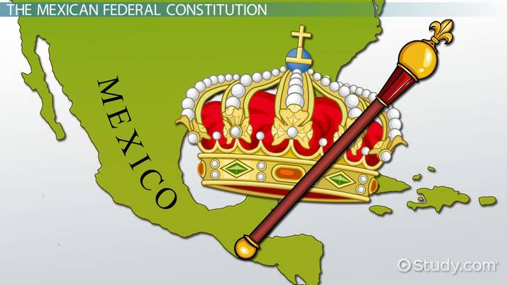 the Living Constitution Worksheet Answers