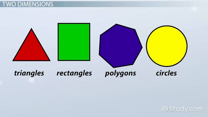 Basic Geometry: Concepts & Terms - Video & Lesson Transcript