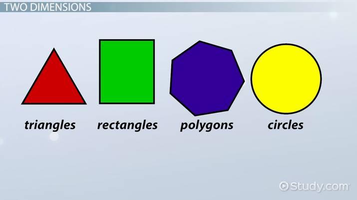 Basic Geometry: Concepts & Terms - Video & Lesson Transcript | Study com