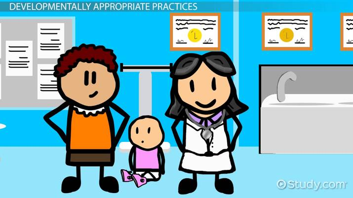 Developmentally Appropriate Practices (DAP) in Early