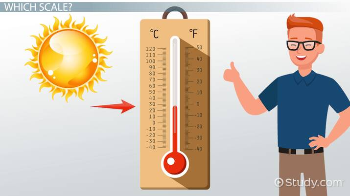 How to Read a Thermometer: Lesson for Kids - Video & Lesson Transcript | Study.com