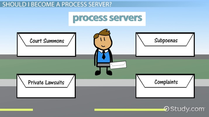 How To Become A Process Server Step By Step Career Guide