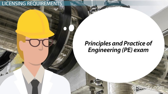 Chemical Engineer Education Requirements