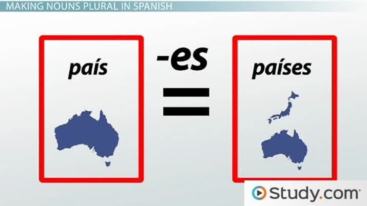 Making Nouns Plural in Spanish: Grammar Rules