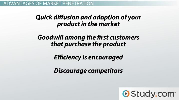New product market penetration bynes