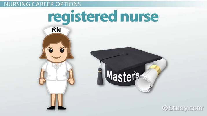 Master of science in nursing non thesis