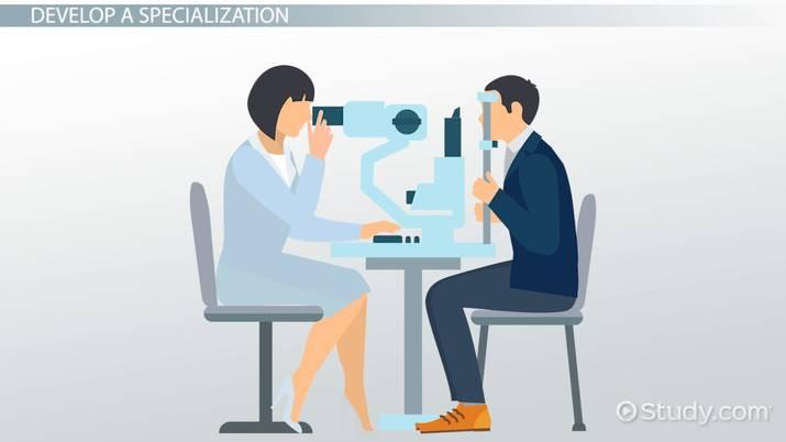 b2faf5618c Be an Optometrist
