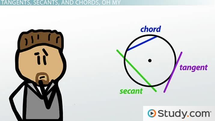 A tangent contains at most how many chords? | Study.com