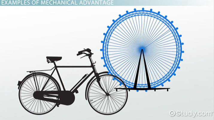 Mechanical Advantage of the Wheel & Axle - Video & Lesson