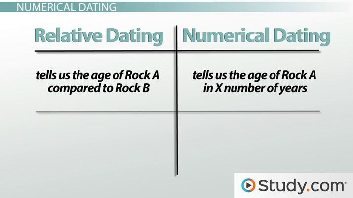 Tabelinha de periodo fertil online dating