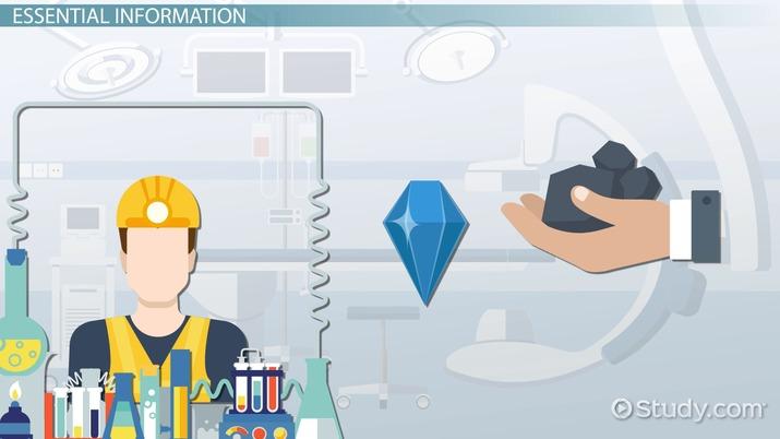 Job Description of a Geology Technician