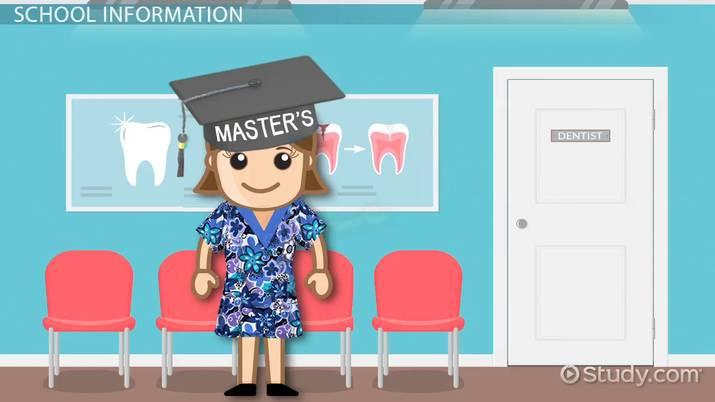 Entry Level Program in Dental Hygiene