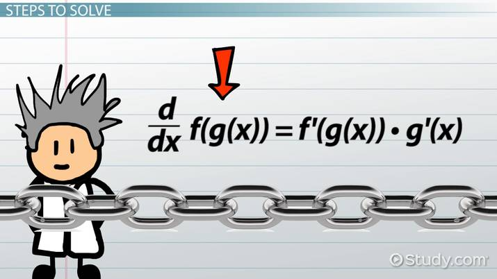 Finding the Derivative of sec^2(x) - Video & Lesson