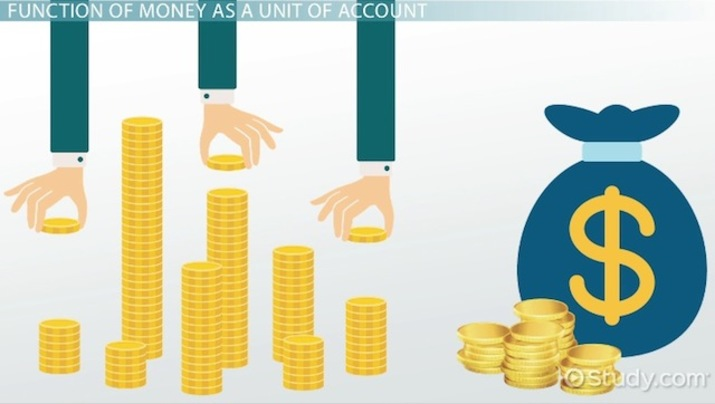 Money as a Unit of Account: Definition, Function & Example