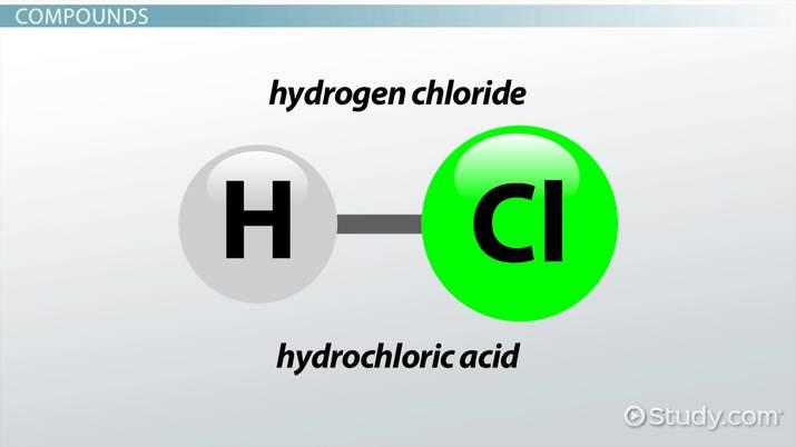 Hydrogen Chloride vs  Hydrochloric Acid - Video & Lesson
