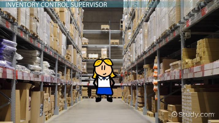 inventory control manager job description