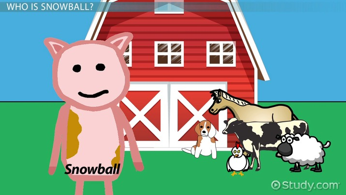 Animal Farm Quotes | Snowball S Quotes From Animal Farm Video Lesson Transcript