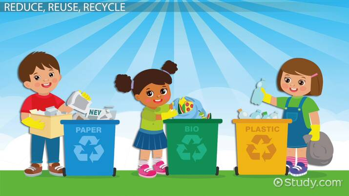 Reduce Reuse Recycle Lesson For Kids Definition Examples