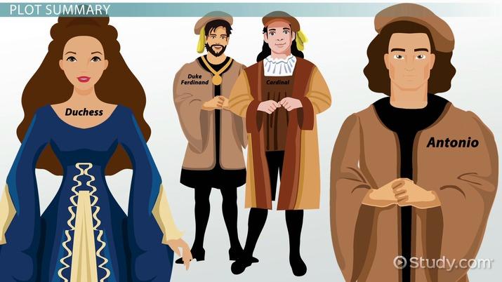 the duchess of malfi critical analysis