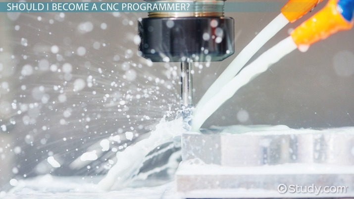 Become a CNC Programmer: Education and Career Roadmap