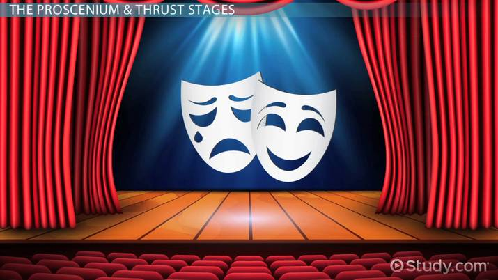 contemporary theatre definition