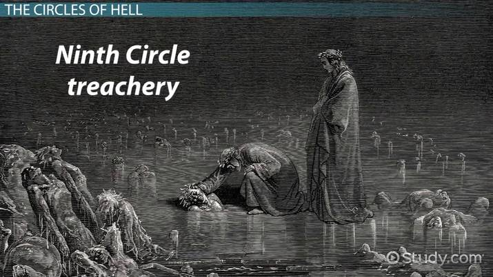 Dante S Inferno Circles Of Hell Punishments