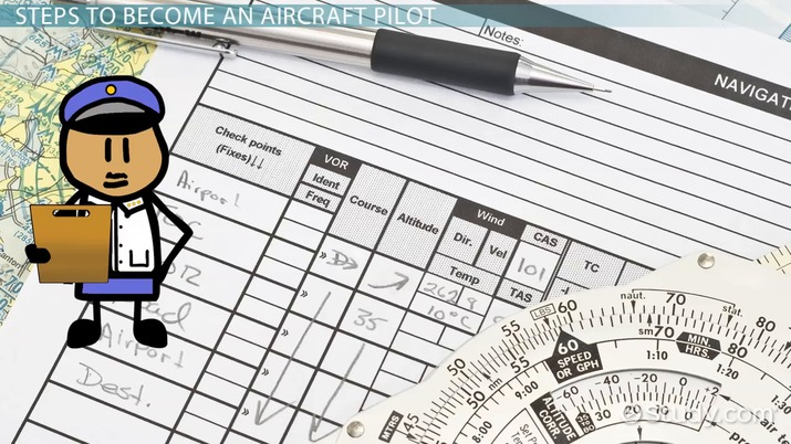 Become an Aircraft Pilot: Step-by-Step Career Guide