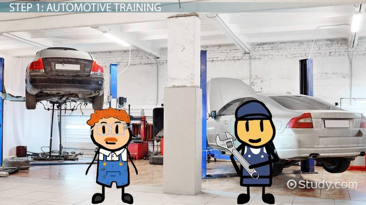 How to Become an Electric Car Technician: Education and