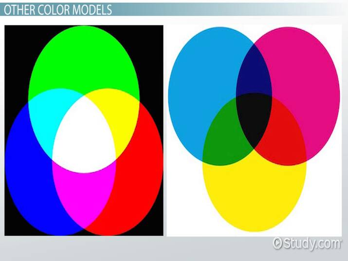 What is a Color Model? - Uses & Definition - Video & Lesson