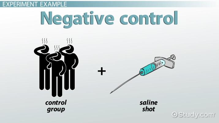 Negative Control: Definition & Experiment - Video & Lesson ...