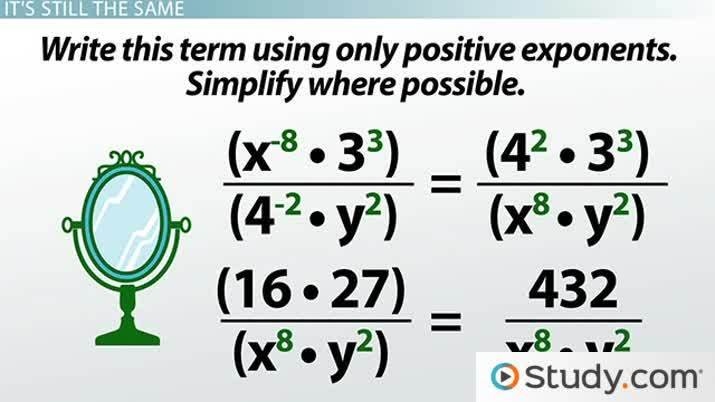 Negative Exponents: Writing Powers of Fractions and Decimals
