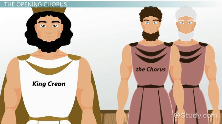 king creon antigone