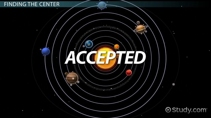 How did the Copernican model of the solar system challenge