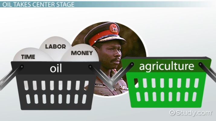 Nigeria's Economic System & Lack of Economic Growth - Video