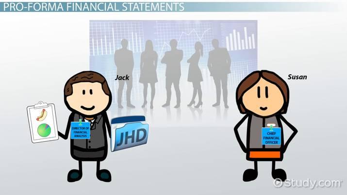pro forma financial statements  u0026 project cash flows