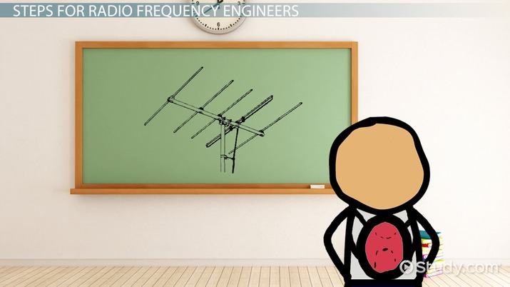 How to Become a Radio Frequency (RF) Engineer: Career Guide