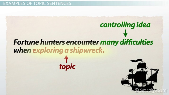 what is a topic sentence  examples  definition  video  lesson  video thumbnail