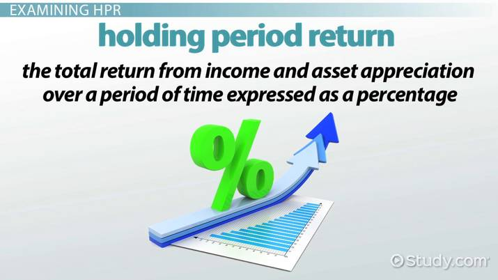 Holding Period Return (HPR): Formula & Examples - Video