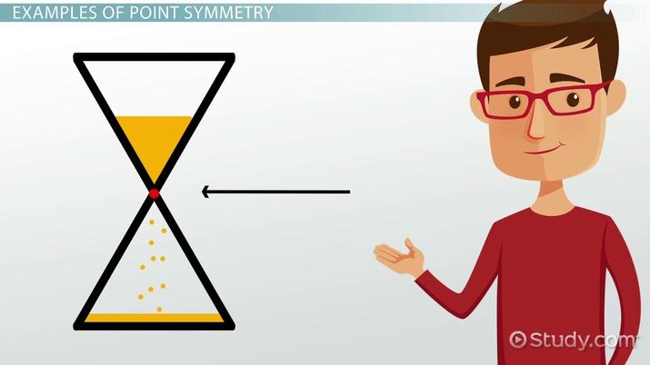 Point Symmetry Definition Examples Video Lesson Transcript